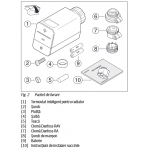 Set termostat Bosch CT 200 alb EasyControl + 3 capate termostatat electronice radiator